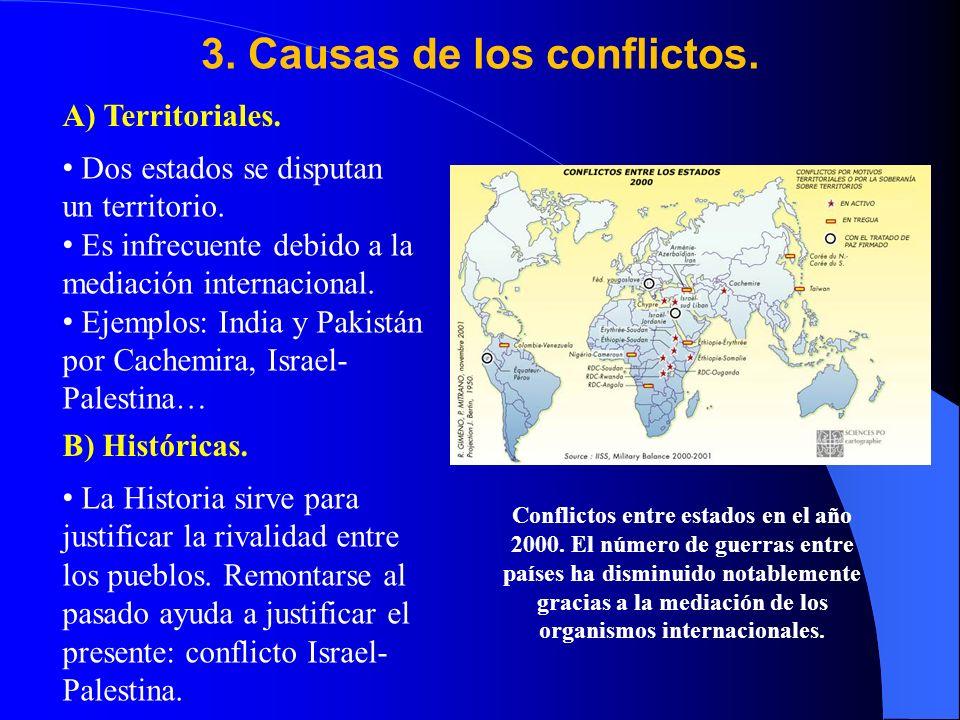 3.Causas de los conflictos. A) Territoriales. Dos estados se disputan un territorio.