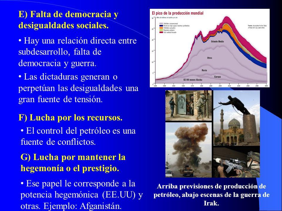 E) Falta de democracia y desigualdades sociales.
