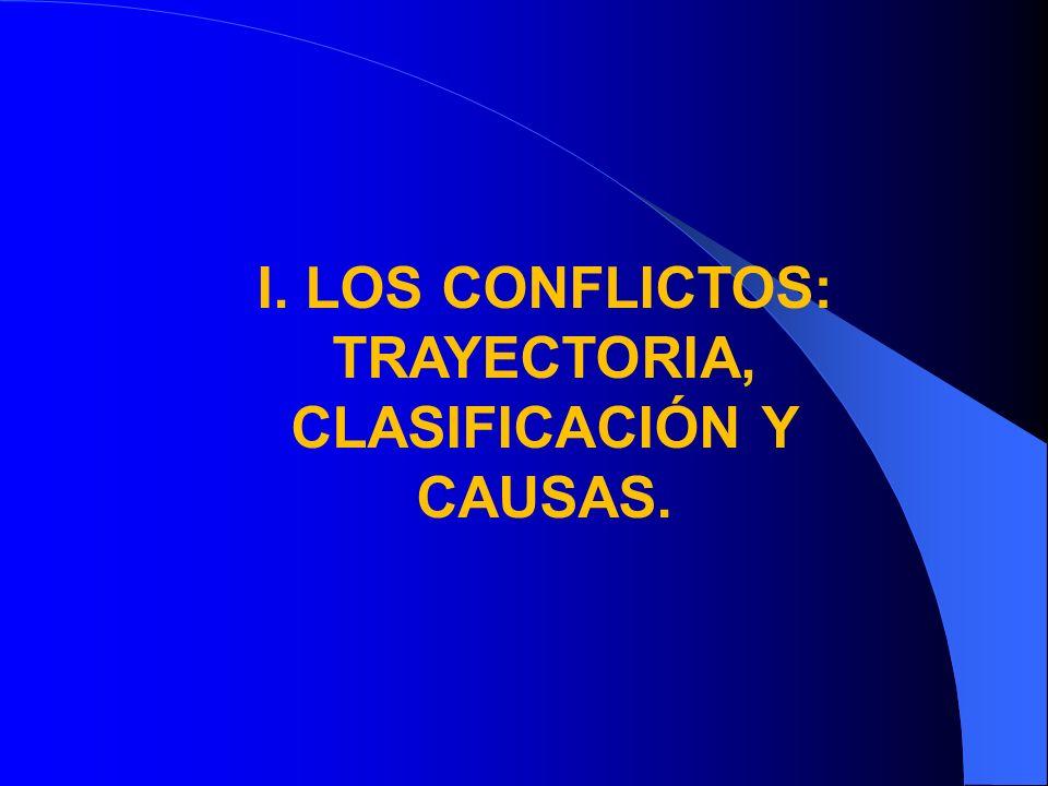 I. LOS CONFLICTOS: TRAYECTORIA, CLASIFICACIÓN Y CAUSAS.