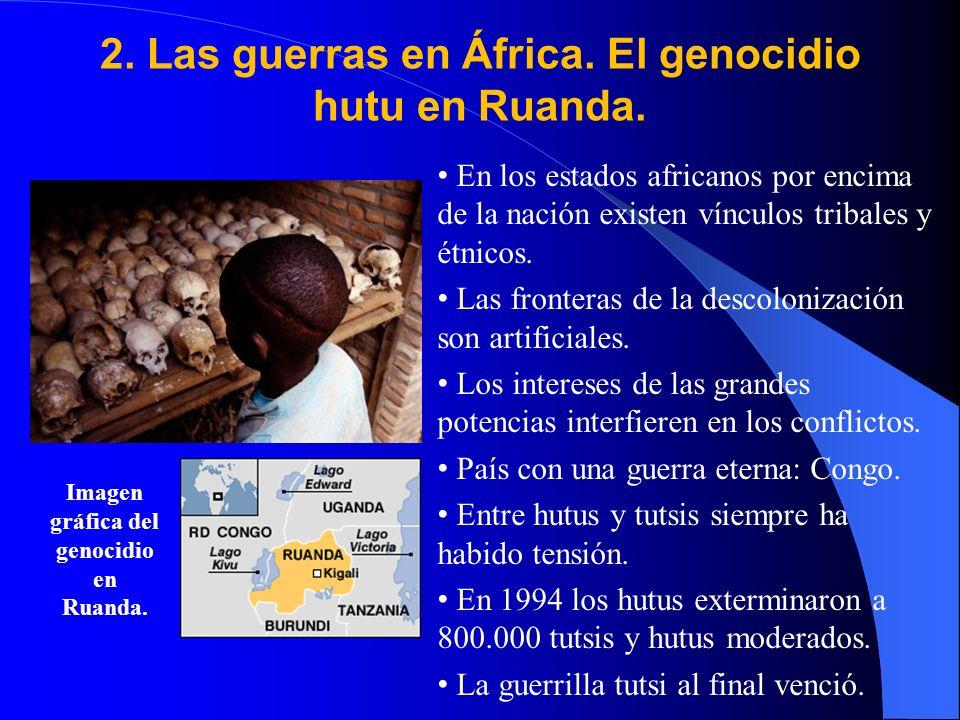 2.Las guerras en África. El genocidio hutu en Ruanda.