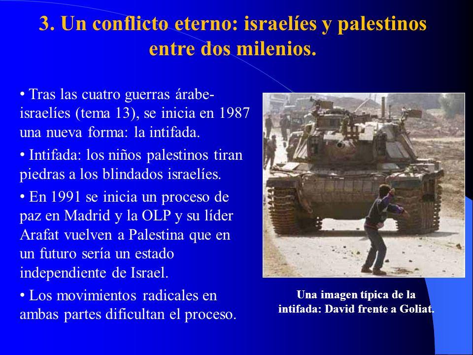3.Un conflicto eterno: israelíes y palestinos entre dos milenios.