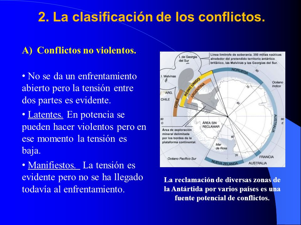 2.La clasificación de los conflictos. A)Conflictos no violentos.