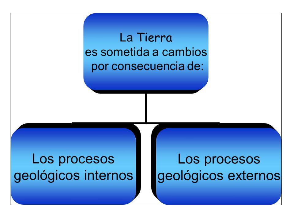 Los procesos geológicos internos: Provocados por la energía del interior de la tierra.