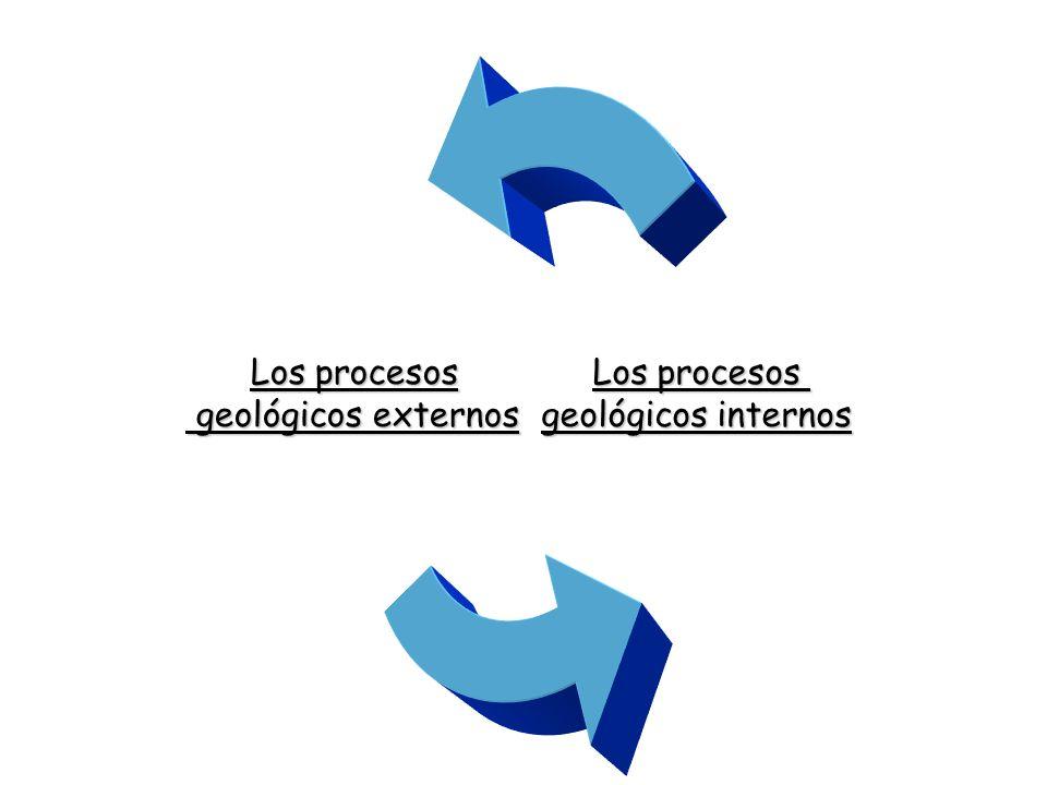 Los procesos geológicos externos geológicos internos