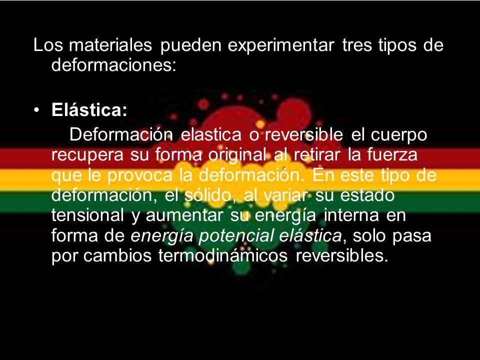 Tipos de Deformaciones Los materiales pueden experimentar tres tipos de deformaciones: Elástica: Deformación elastica o reversible el cuerpo recupera