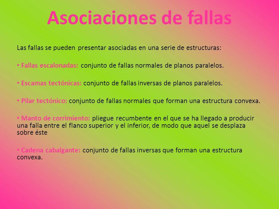 Asociaciones de fallas Las fallas se pueden presentar asociadas en una serie de estructuras: Fallas escalonadas: conjunto de fallas normales de planos