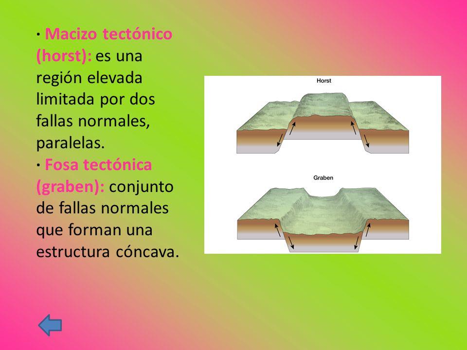 · Macizo tectónico (horst): es una región elevada limitada por dos fallas normales, paralelas. · Fosa tectónica (graben): conjunto de fallas normales