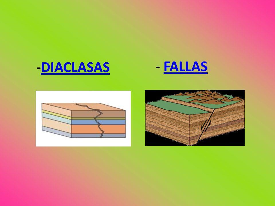 -DIACLASASDIACLASAS - FALLASFALLAS