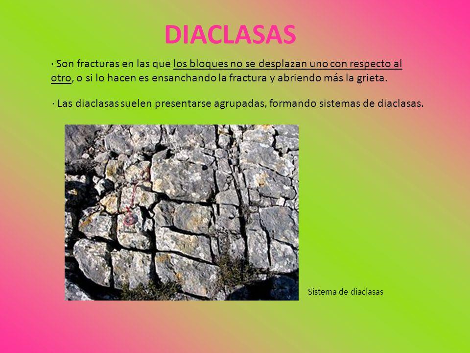 · Son fracturas en las que los bloques no se desplazan uno con respecto al otro, o si lo hacen es ensanchando la fractura y abriendo más la grieta. ·