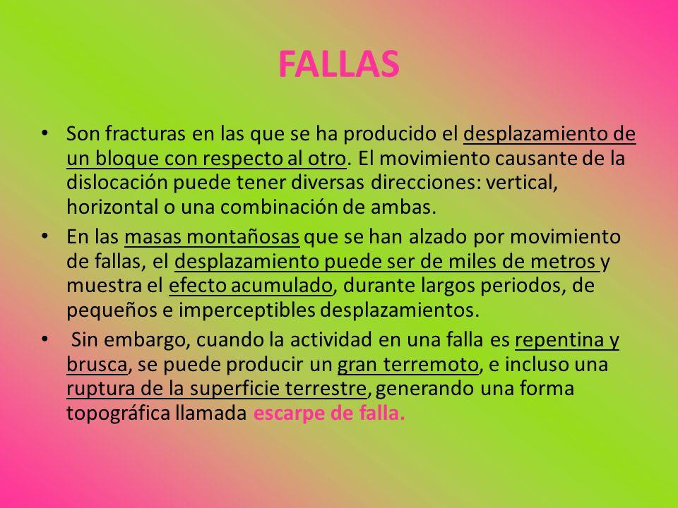 FALLAS Son fracturas en las que se ha producido el desplazamiento de un bloque con respecto al otro. El movimiento causante de la dislocación puede te