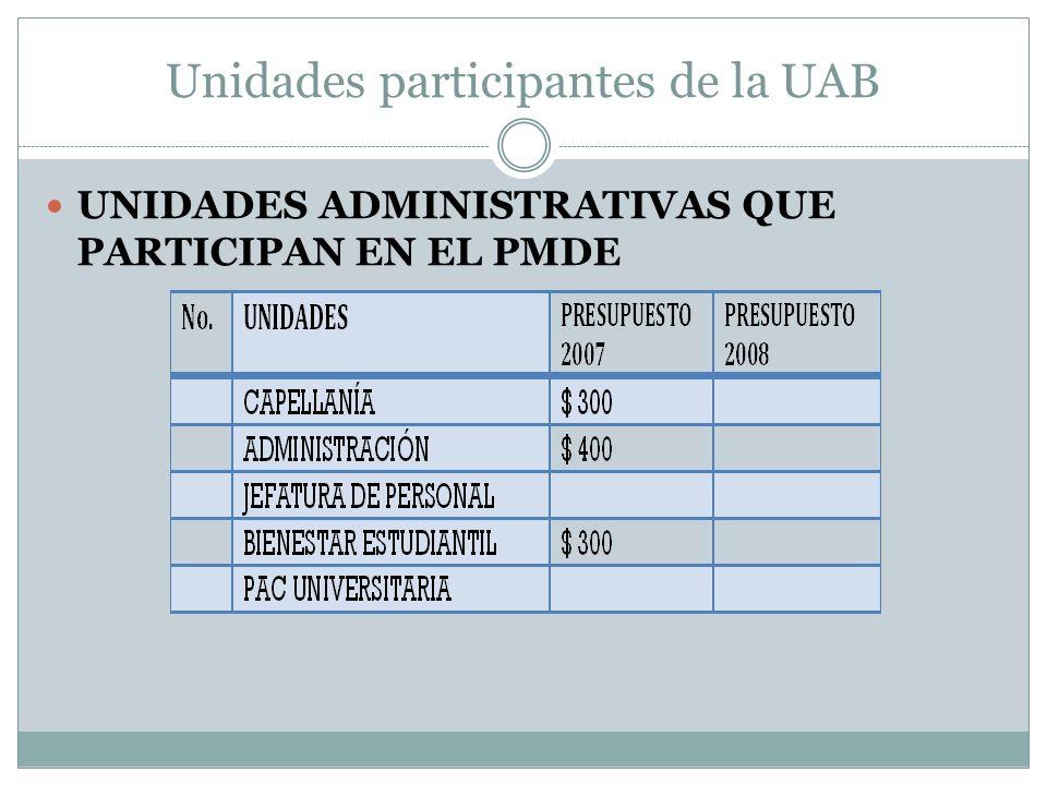 Unidades participantes de la UAB UNIDADES ADMINISTRATIVAS QUE PARTICIPAN EN EL PMDE