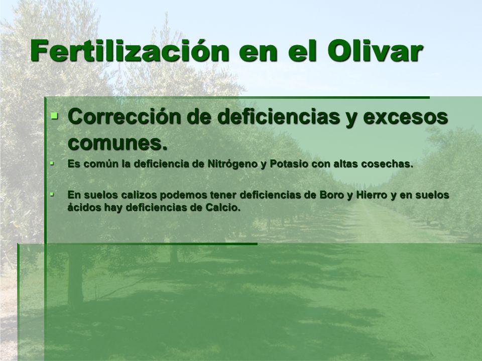 Fertilización en el Olivar Corrección de deficiencias y excesos comunes. Corrección de deficiencias y excesos comunes. Es común la deficiencia de Nitr