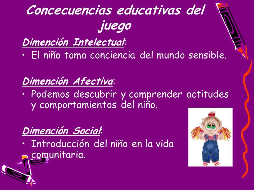 Concecuencias educativas del juego Dimención Intelectual: El niño toma conciencia del mundo sensible. Dimención Afectiva: Podemos descubrir y comprend