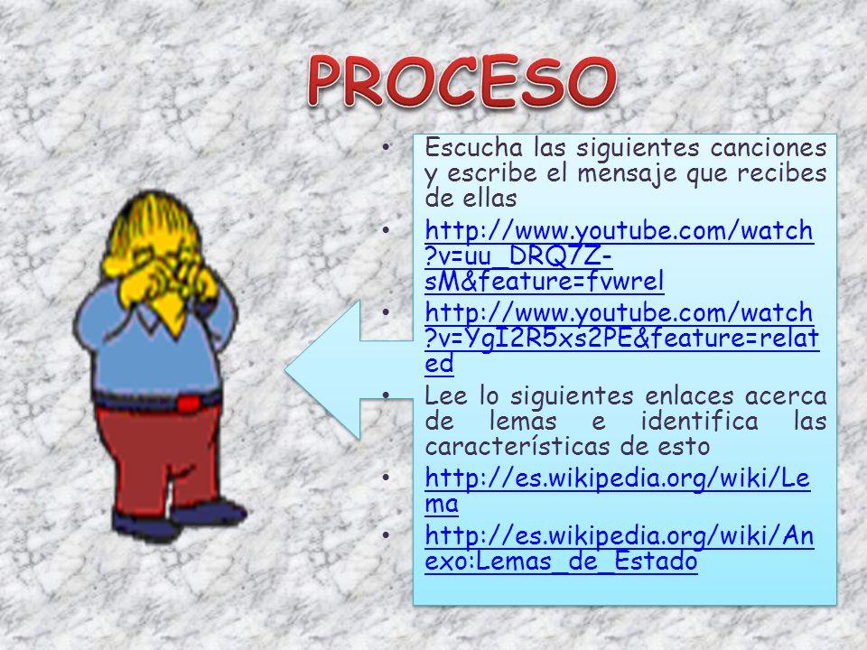 Escucha las siguientes canciones y escribe el mensaje que recibes de ellas http://www.youtube.com/watch v=uu_DRQ7Z- sM&feature=fvwrel http://www.youtube.com/watch v=uu_DRQ7Z- sM&feature=fvwrel http://www.youtube.com/watch v=YgI2R5xs2PE&feature=relat ed http://www.youtube.com/watch v=YgI2R5xs2PE&feature=relat ed Lee lo siguientes enlaces acerca de lemas e identifica las características de esto http://es.wikipedia.org/wiki/Le ma http://es.wikipedia.org/wiki/Le ma http://es.wikipedia.org/wiki/An exo:Lemas_de_Estado http://es.wikipedia.org/wiki/An exo:Lemas_de_Estado