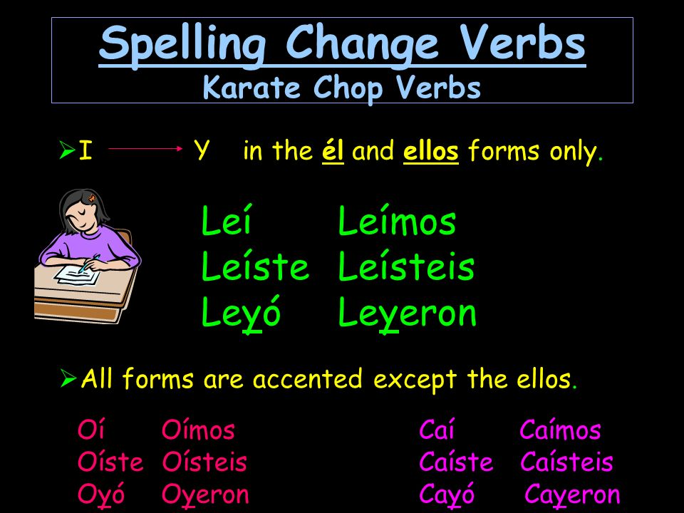 Spelling Change Verbs Karate Chop Verbs IY in the él and ellos forms only.