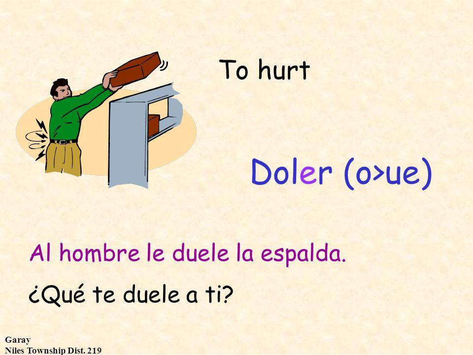 Garay Niles Township Dist. 219 To hurt Doler (o>ue) Al hombre le duele la espalda. ¿Qué te duele a ti?