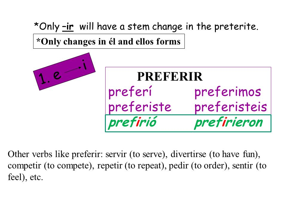 *Only –ir will have a stem change in the preterite.