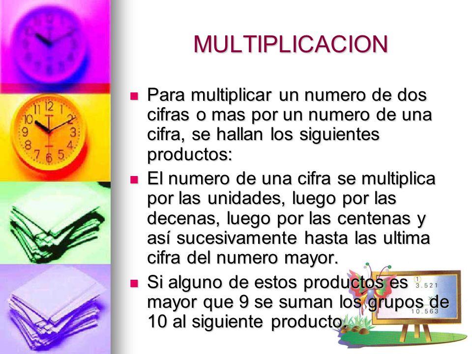 MULTIPLICACION Los factores de la multiplicación son los factores y el producto. Los factores de la multiplicación son los factores y el producto. Si