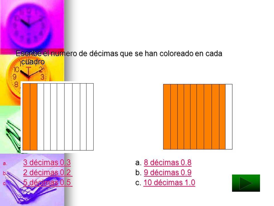 Decimales Una fracción decimal se puede escribir como numero decimal Una fracción decimal se puede escribir como numero decimal 1 se escribe 0.1 y se