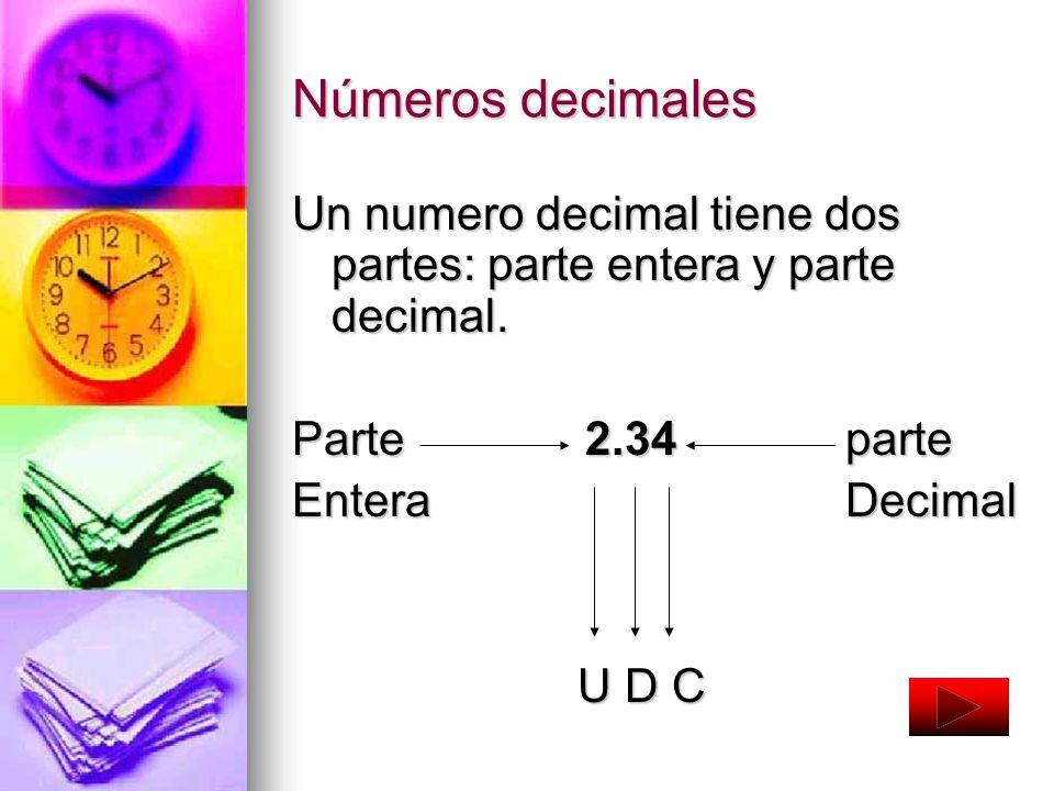 Escribe el numero de décimas que se han coloreado en cada cuadro Escribe el numero de décimas que se han coloreado en cada cuadro a. 3 décimas 0.3 a.