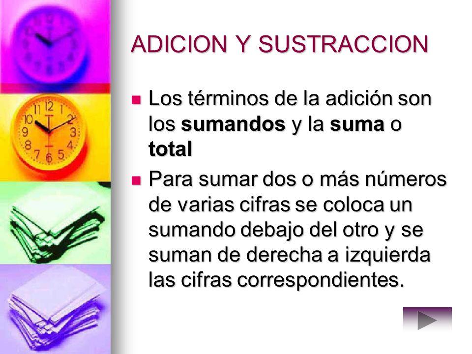 CONTENIDO ADICION Y SUSTRACCION ADICION Y SUSTRACCION ADICION Y SUSTRACCION ADICION Y SUSTRACCION MULTLIPLICACION MULTLIPLICACION MULTLIPLICACION DIVI