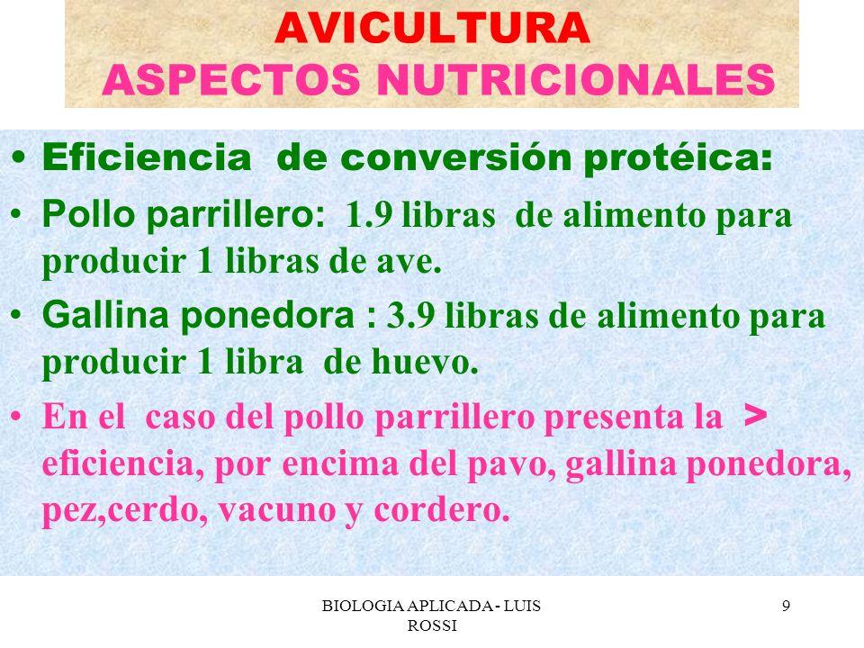 BIOLOGIA APLICADA - LUIS ROSSI 20 CLARA DE HUEVO EN POLVO LAVADO 1) En agua a 60 o C y cepillado.