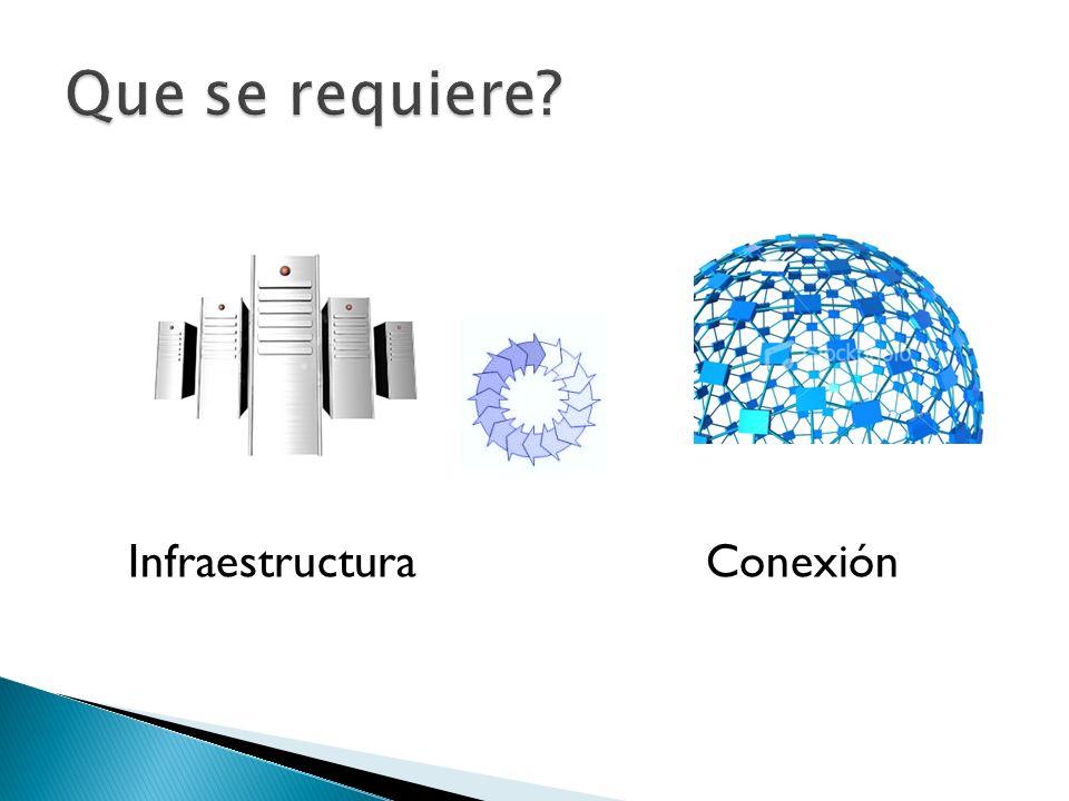 InfraestructuraConexión