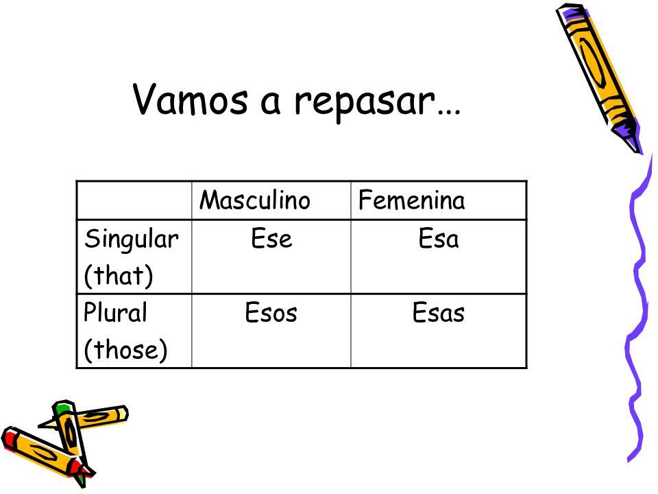 Vamos a repasar… MasculinoFemenina Singular (that) EseEsa Plural (those) EsosEsas