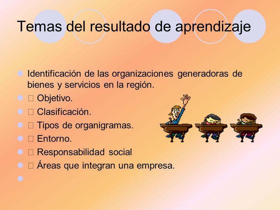 Temas del resultado de aprendizaje Identificación de las organizaciones generadoras de bienes y servicios en la región. Objetivo. Clasificación. Tipos