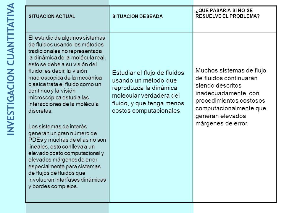 MAPA MENTAL USO DE MODELOS INADECUADOS LIMITACIONES DE LAS TECNICAS CLASICAS