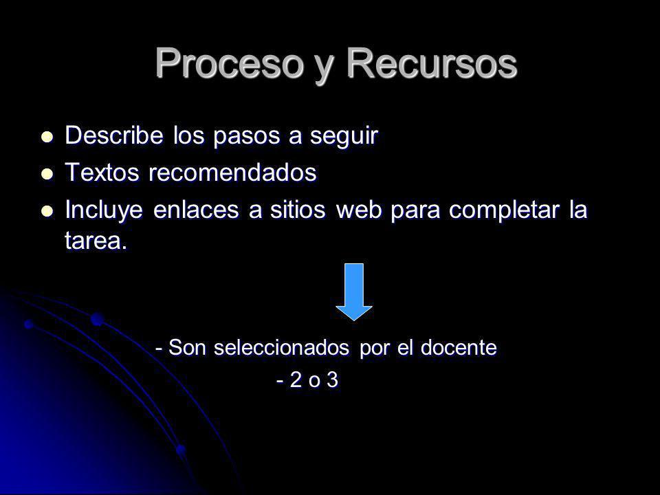 Proceso y Recursos Proceso y Recursos Describe los pasos a seguir Describe los pasos a seguir Textos recomendados Textos recomendados Incluye enlaces a sitios web para completar la tarea.