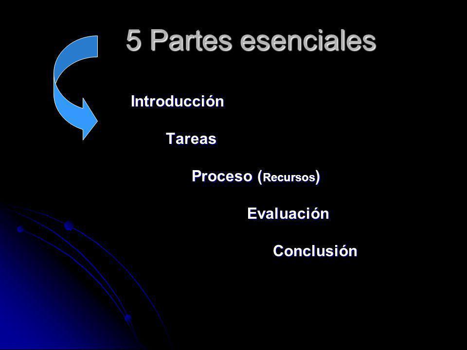 5 Partes esenciales Introducción Introducción Tareas Tareas Proceso ( Recursos ) Proceso ( Recursos ) Evaluación Evaluación Conclusión Conclusión