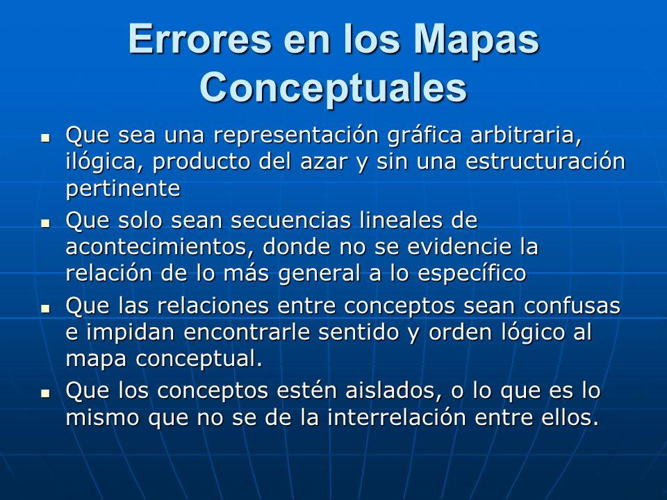 Errores en los Mapas Conceptuales Que sea una representación gráfica arbitraria, ilógica, producto del azar y sin una estructuración pertinente Que se