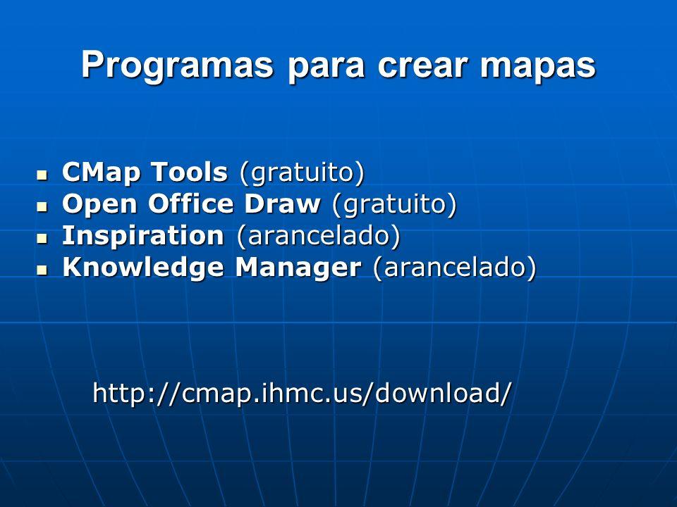 Programas para crear mapas CMap Tools (gratuito) CMap Tools (gratuito) Open Office Draw (gratuito) Open Office Draw (gratuito) Inspiration (arancelado