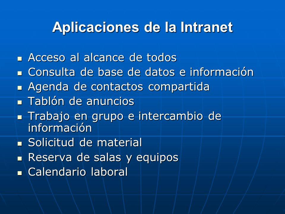 Beneficios de la Intranet en las Instituciones educativas Capacidad de compartir recursos (impresoras-escáner- conexión a internet..) Capacidad de compartir recursos (impresoras-escáner- conexión a internet..) Alojamiento de páginas web (docentes y estudiantes) que pueden consultarse desde todos los ordenadores de la intranet Alojamiento de páginas web (docentes y estudiantes) que pueden consultarse desde todos los ordenadores de la intranet Servicios de almacenamiento de información (páginas para almacenar archivos) Servicios de almacenamiento de información (páginas para almacenar archivos) Servicio de mail que puede incluir diversas funcionalidades (buzón de correo electrónico-servicio de webmail- mensajería instantánea..) Servicio de mail que puede incluir diversas funcionalidades (buzón de correo electrónico-servicio de webmail- mensajería instantánea..) Foros, comunicación entre los miembros, intercambio de opiniones, experiencias, etc.