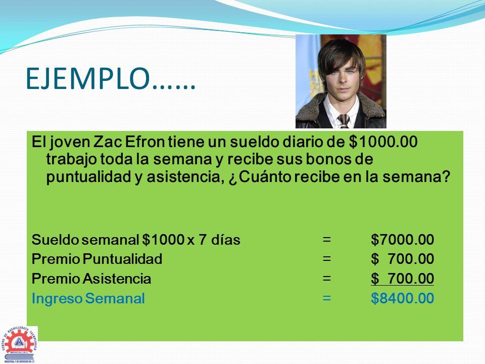 EJEMPLO…… El joven Zac Efron tiene un sueldo diario de $1000.00 trabajo toda la semana y recibe sus bonos de puntualidad y asistencia, ¿Cuánto recibe