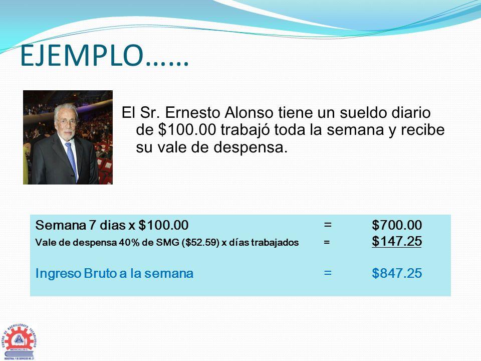 EJEMPLO…… El Sr. Ernesto Alonso tiene un sueldo diario de $100.00 trabajó toda la semana y recibe su vale de despensa. Semana 7 dias x $100.00 =$700.0