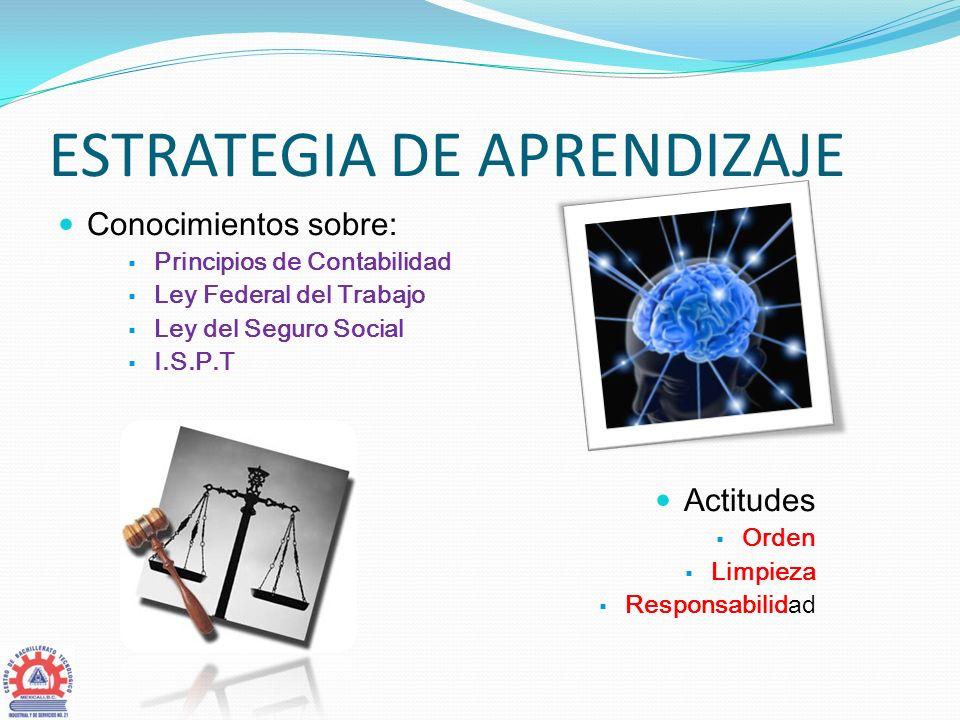ESTRATEGIA DE APRENDIZAJE Conocimientos sobre: Principios de Contabilidad Ley Federal del Trabajo Ley del Seguro Social I.S.P.T Actitudes Orden Limpie