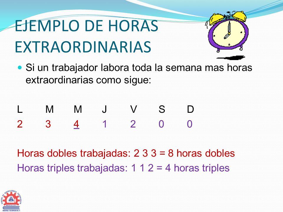 EJEMPLO DE HORAS EXTRAORDINARIAS Si un trabajador labora toda la semana mas horas extraordinarias como sigue: LMMJVSD 2341200 Horas dobles trabajadas:
