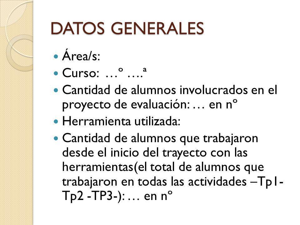 DATOS GENERALES Área/s: Curso: …º ….ª Cantidad de alumnos involucrados en el proyecto de evaluación: … en nº Herramienta utilizada: Cantidad de alumno