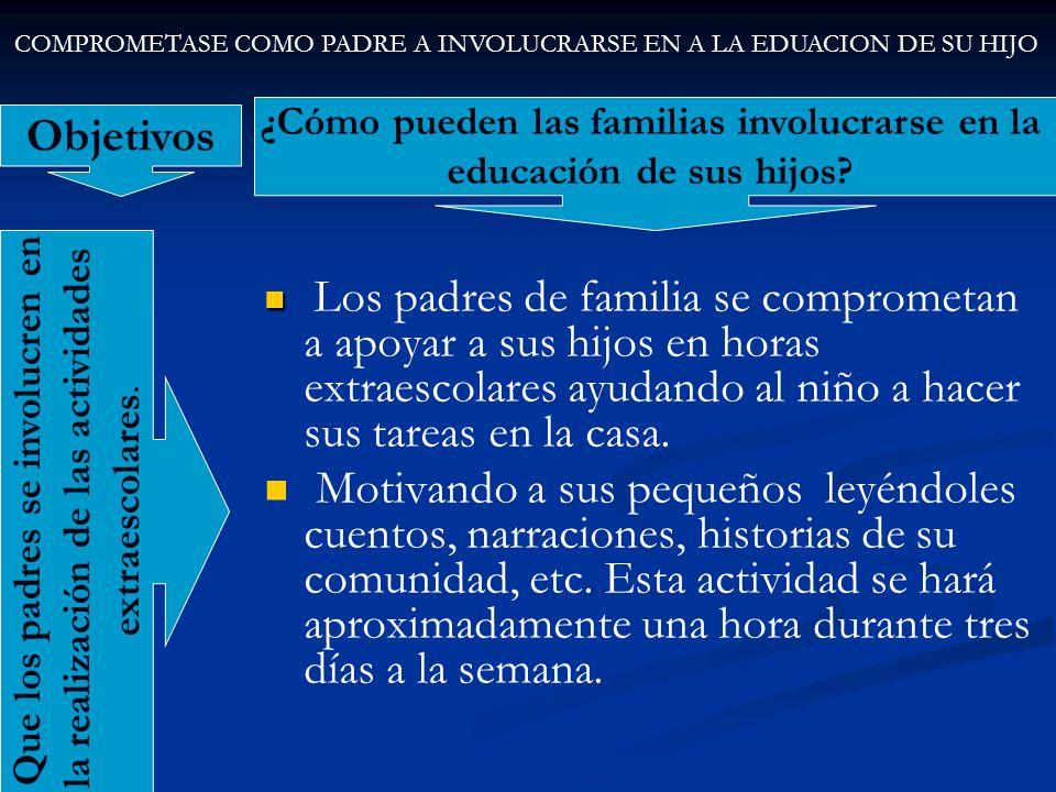 Los padres de familia se comprometan a apoyar a sus hijos en horas extraescolares ayudando al niño a hacer sus tareas en la casa. Motivando a sus pequ