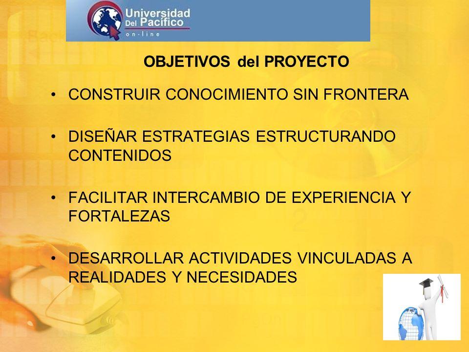 OBJETIVOS del PROYECTO CONSTRUIR CONOCIMIENTO SIN FRONTERA DISEÑAR ESTRATEGIAS ESTRUCTURANDO CONTENIDOS FACILITAR INTERCAMBIO DE EXPERIENCIA Y FORTALE