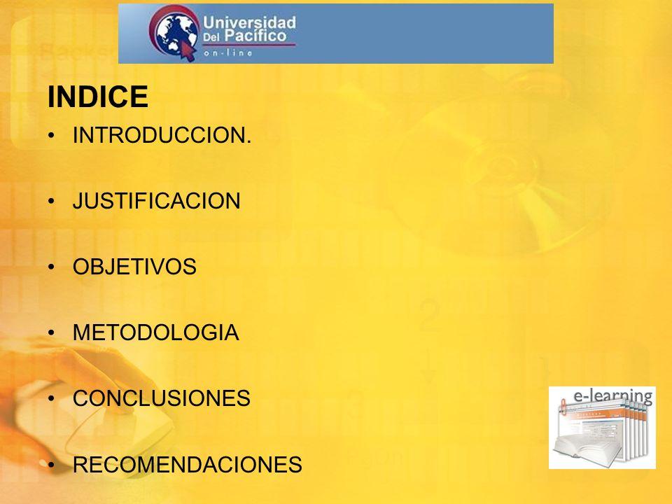 INDICE INTRODUCCION. JUSTIFICACION OBJETIVOS METODOLOGIA CONCLUSIONES RECOMENDACIONES