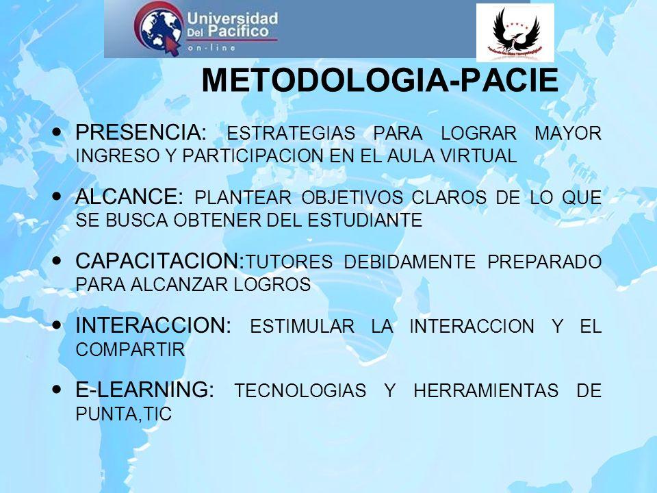 METODOLOGIA-PACIE PRESENCIA: ESTRATEGIAS PARA LOGRAR MAYOR INGRESO Y PARTICIPACION EN EL AULA VIRTUAL ALCANCE: PLANTEAR OBJETIVOS CLAROS DE LO QUE SE