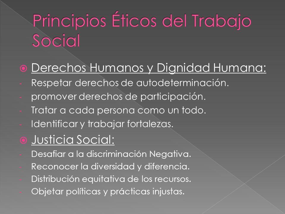 Derechos Humanos y Dignidad Humana: - Respetar derechos de autodeterminación.