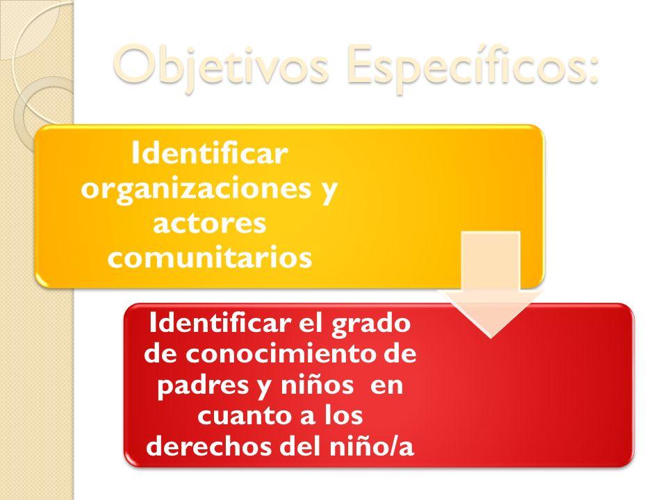 Objetivos Específicos: Identificar organizaciones y actores comunitarios Identificar el grado de conocimiento de padres y niños en cuanto a los derech