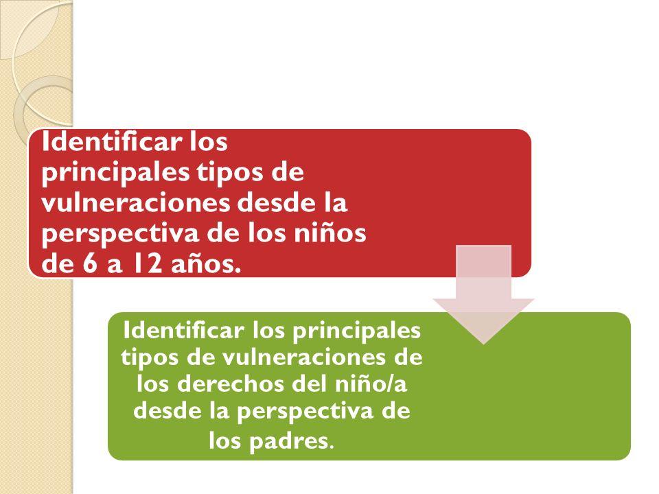 Identificar los principales tipos de vulneraciones desde la perspectiva de los niños de 6 a 12 años. Identificar los principales tipos de vulneracione