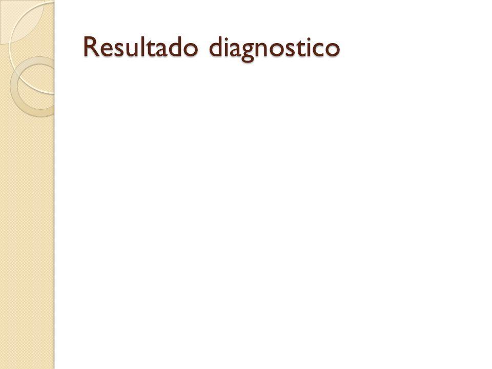 Resultado diagnostico
