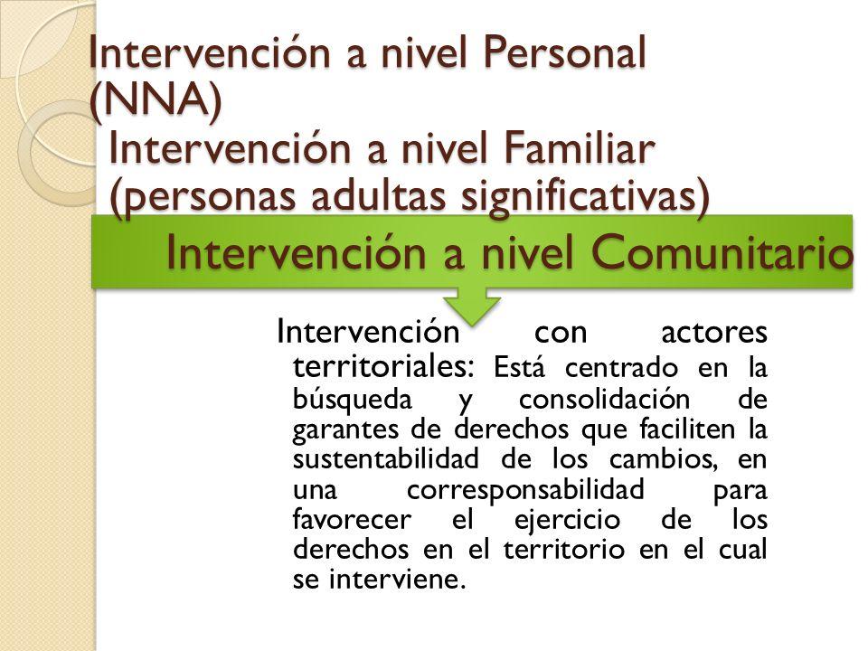 Intervención a nivel Comunitario Intervención con actores territoriales: Está centrado en la búsqueda y consolidación de garantes de derechos que faci