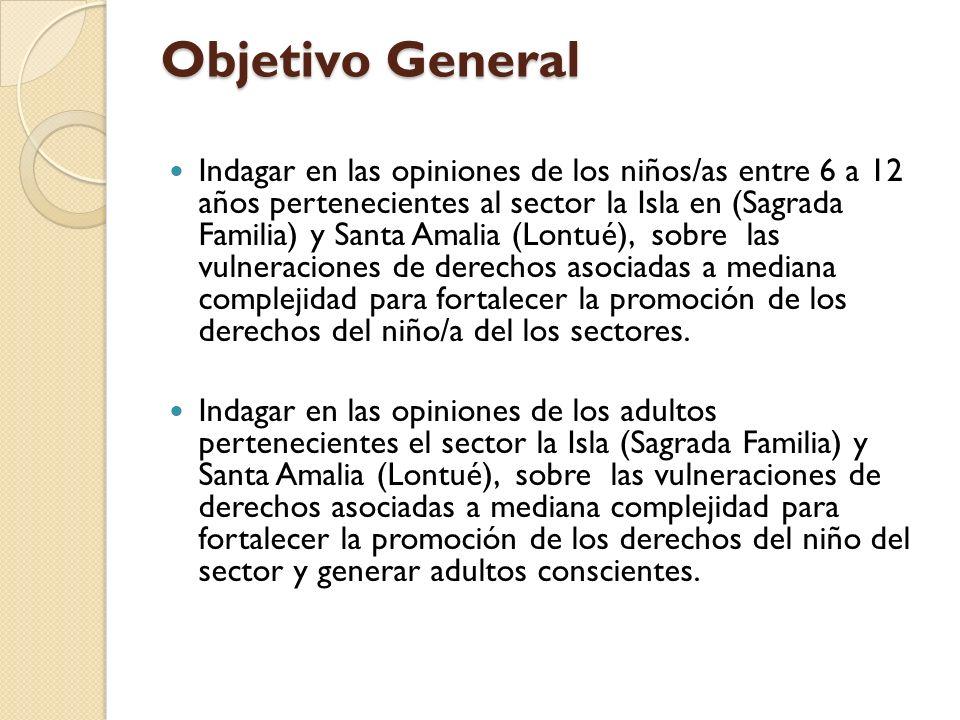 Objetivo General Indagar en las opiniones de los niños/as entre 6 a 12 años pertenecientes al sector la Isla en (Sagrada Familia) y Santa Amalia (Lont